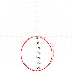 SPP-3-20-4K-M ЭРА Светильник светодиодный линейный IP65 20Вт 1600Лм 4000К 620х64мм мат (20/400)